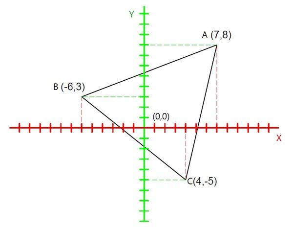 coordenadas-autocad