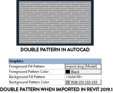 patron-doble-revit